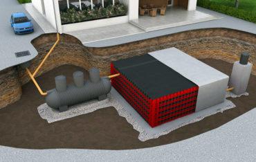 Schutz vor Regenfluten und Überschwemmungen Wasserlösungen und Wassermanagement mit systematischer Ableitung von Regenwasser